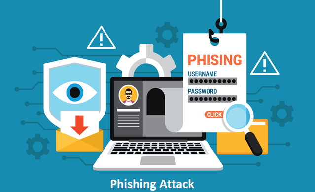 Technology Cannot Stop Phishing Attacks