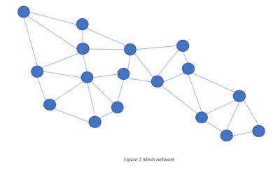 What does Mesh Network Mean and How it Works?